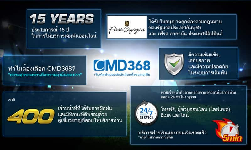 CMD368.thai ความปลอดภัยคือที่หนึ่ง